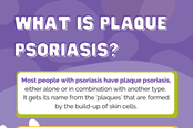 What is plaque psoriasis?